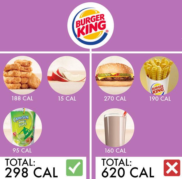السعرات الحرارية للوجبات في مطاعم الوجبات السريعه ! (1)