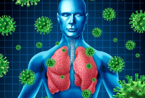 فيروس سيرونا