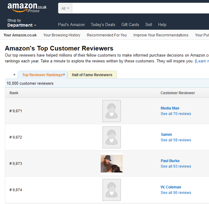Amazon Reviewer Ranking 9873