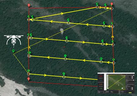 Survey Navigation Grid Lidar 1 sm - Drone Xena avec LiDAR intégré