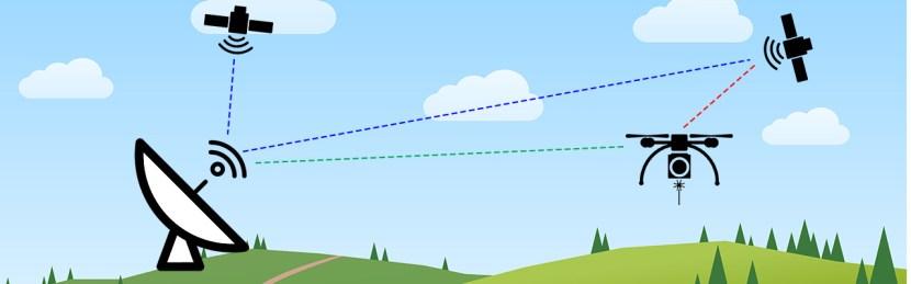 Lidar sur drone: Le récepteur GNSS du lidar embarqué sur drone