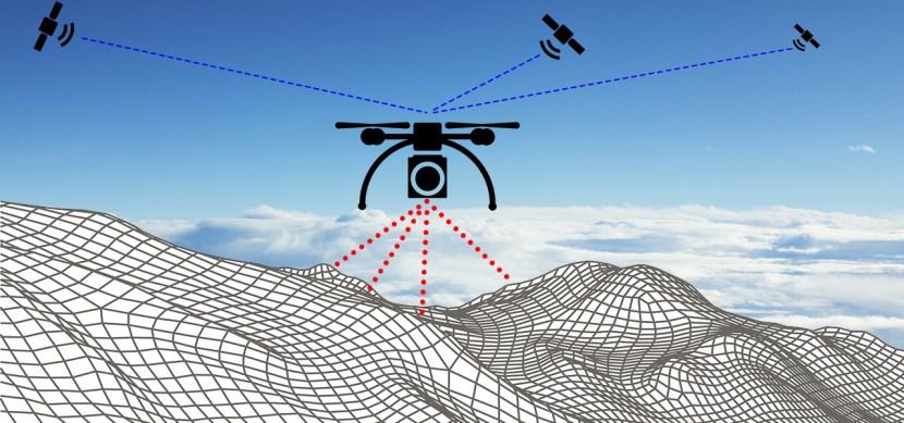Lidar drone principe de fonctionnement