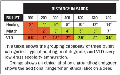 long shots - table 1