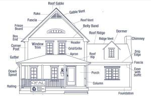 The Anatomy of a House Exterior  Opal Enterprises