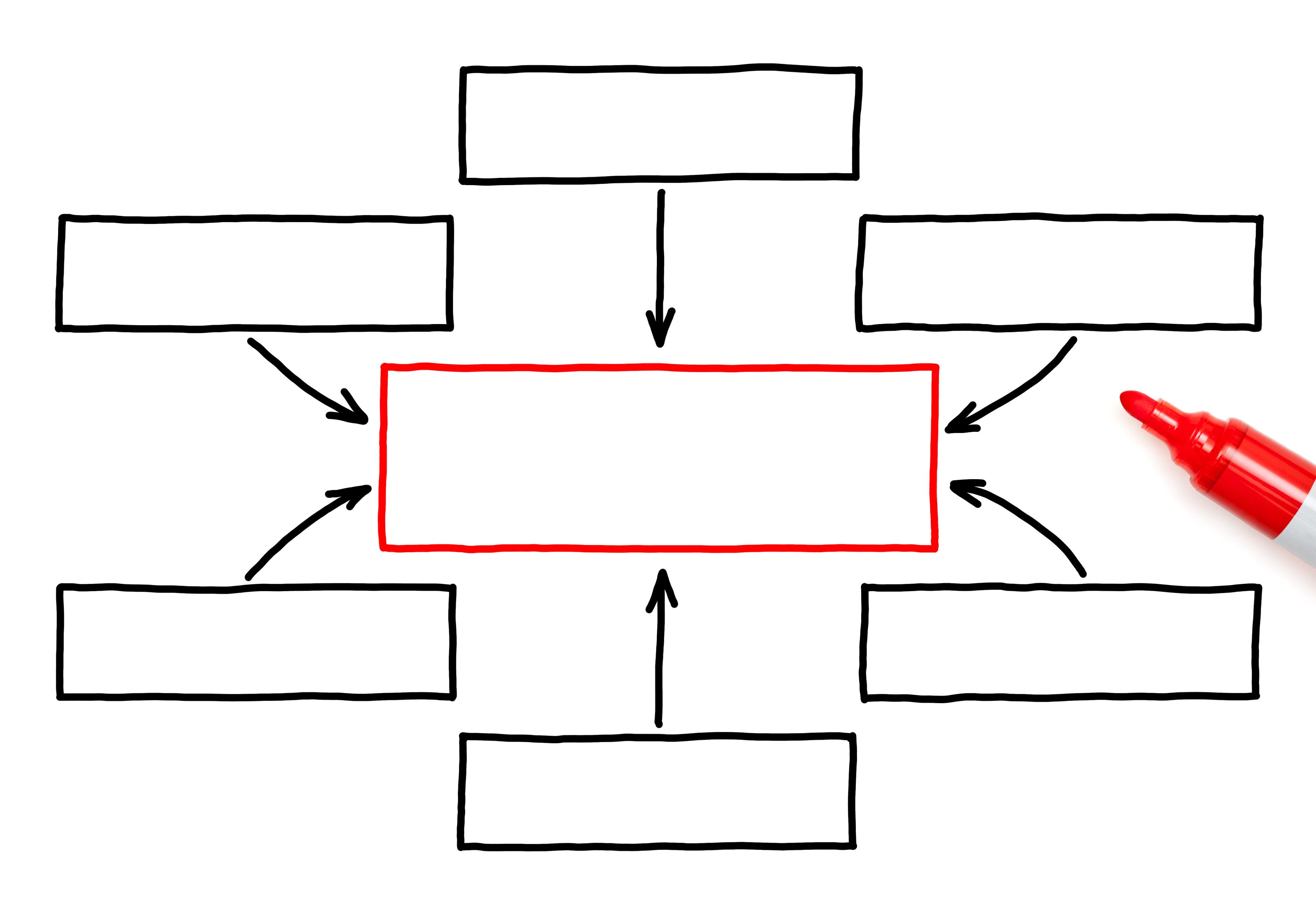 24984309 empty flow chart red marker opcfix 24984309 empty flow chart red marker nvjuhfo Gallery