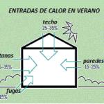 ENTRADAS DE CALOR EN VERANO