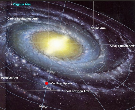 Article: The Beginning of the Universe, Part 1 of 3 | OpEdNews
