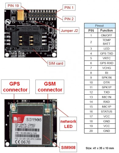 GSM/GPS Localizer with SIM908 module | Open Electronics