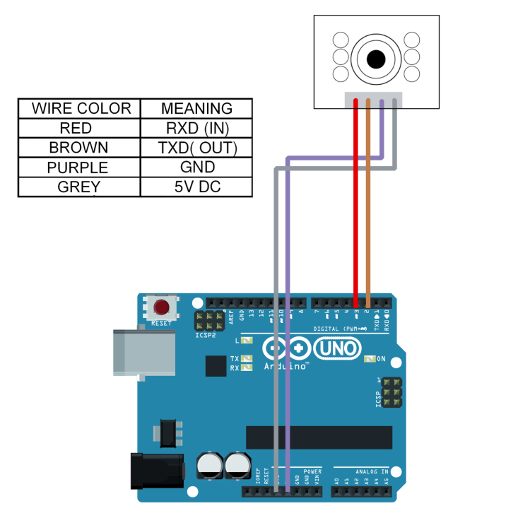 MQTT and Arduino Devices - IBM Redbooks