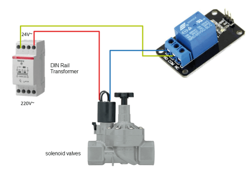 Sprinkler Solenoid Clicks But No Water
