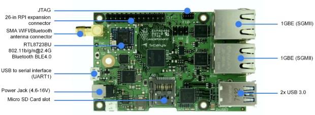 Raspberry Pi sized Grapeboard SBC runs Linux on NXP's single