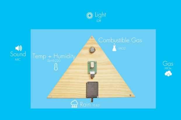 TWIST: Open Source DIY Tweeting Weather Station | Open