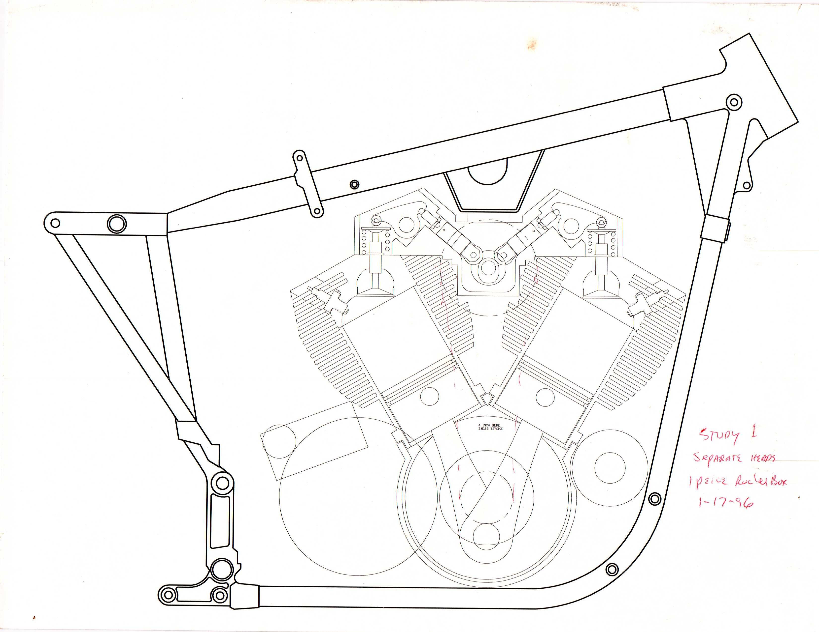 Iron sportster 1996 01 17 high cam check plot