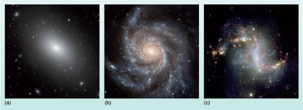 Galaxies, stars and planets: Figure 14 Examples of ...