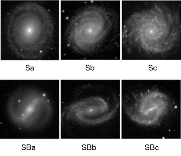 OLCreate: SEPnet_01: Section 3.1.2: Do all galaxies look ...