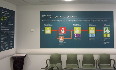 'Your journey' and waiting times panels in situ