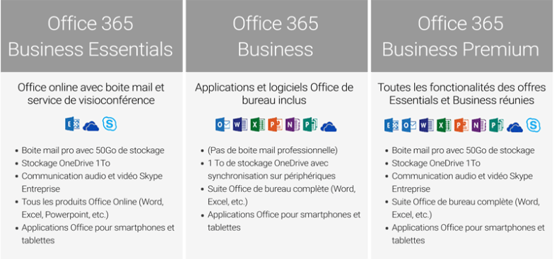 emploi du temps microsoft office
