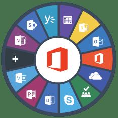 Comparatif des outils Office 365 Business