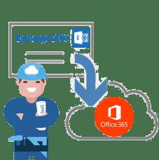 Migration hybride Exchange 2010 vers Office 365 Exchange Online