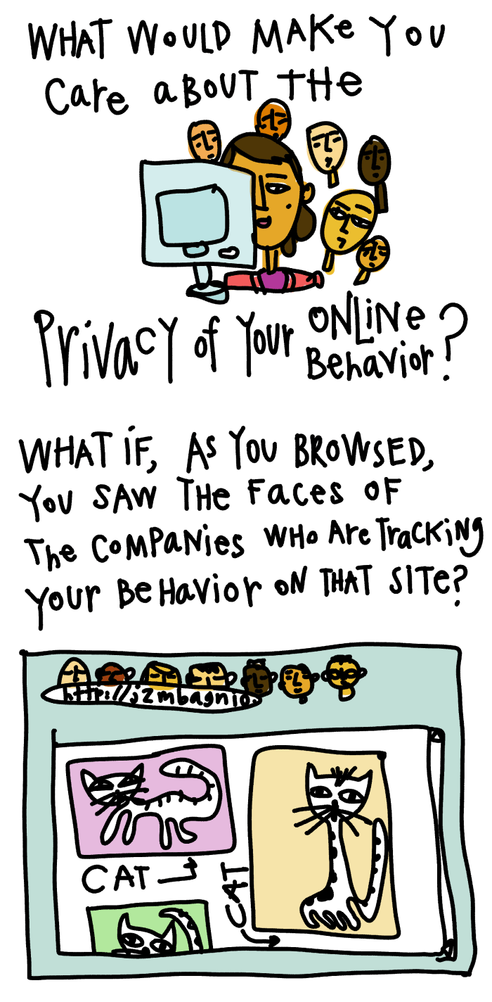 Legal What Ifs - Online Privacy Designs 1