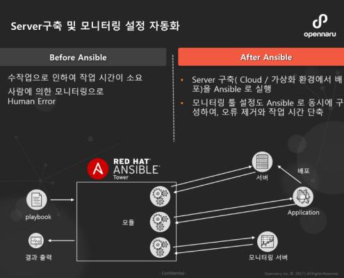 Ansible 서버 구축 및 모니터링 설정 자동화