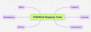 Figure 5 FOSS Mindmapping Tools