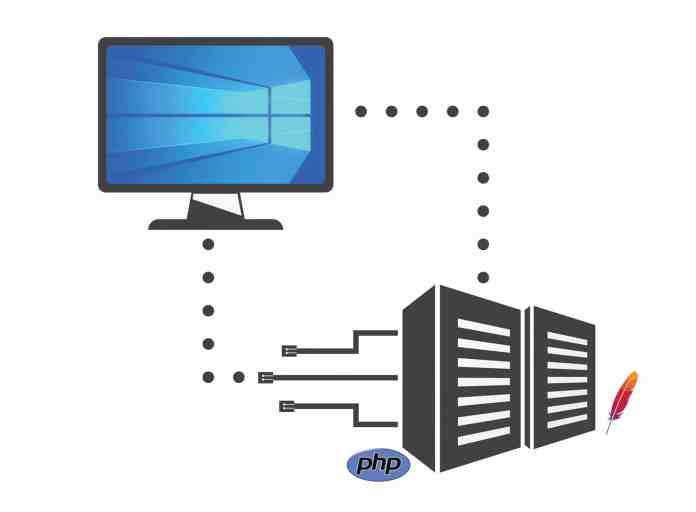 Setting Php file on Windows