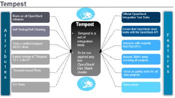 Tempest_Fig1
