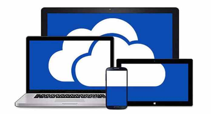 Microsoft OneDriveMicrosoft OneDrive