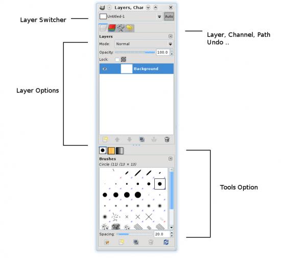 Figure 7: Layerbox