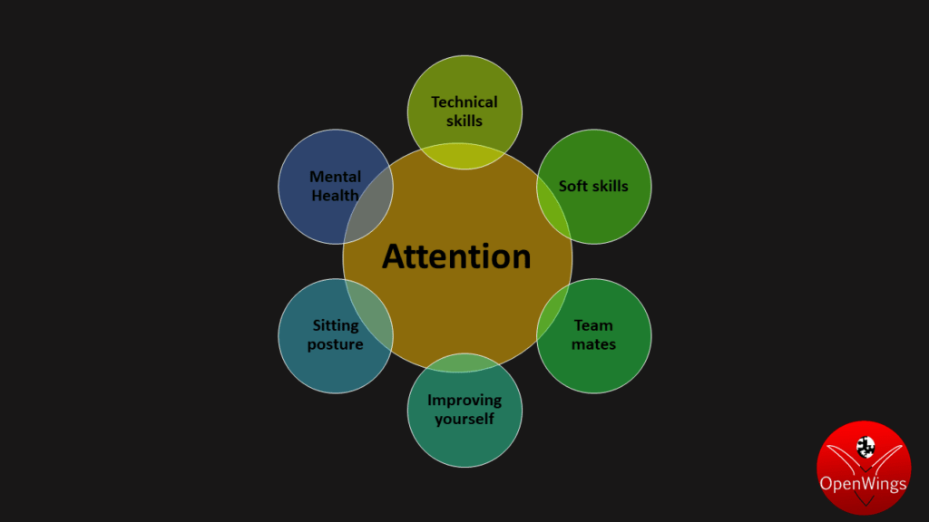 6 things attention mid pandemic