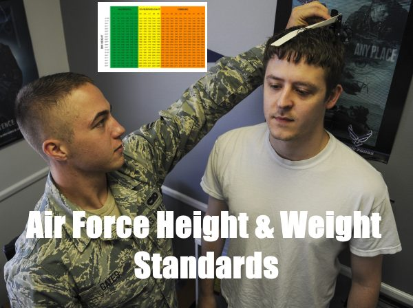 air force height and weight standards and requirements