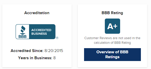 sheerid bbb rating
