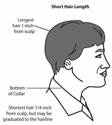short hair length style females - us army regulations