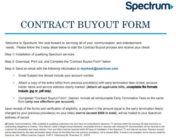 spectrum buyout form