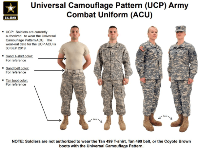 army universal camouflage pattern - army combat uniform regulations