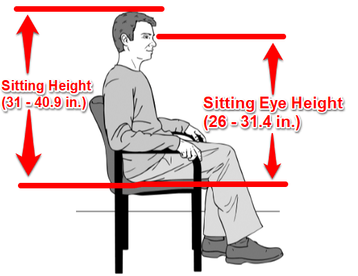 navy pilot sitting height requirements