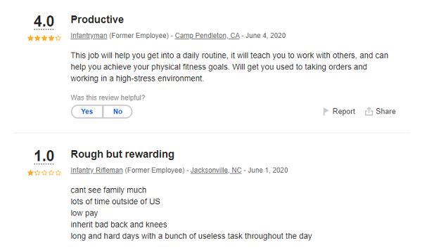 Reviews for 0300 MOS