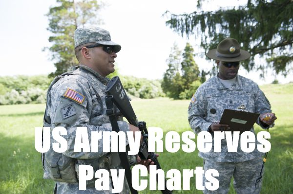 us army reserves pay charts