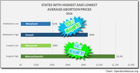 states-with-highest-lowest-prices2