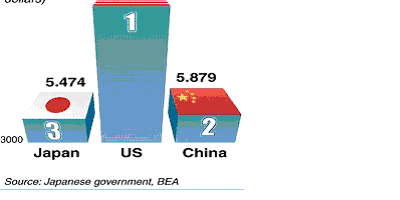 China's New Vision and Expected Strategic Challenges