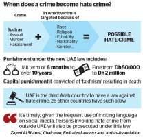 UAE's Anti- Discrimination Law: A Giant Step