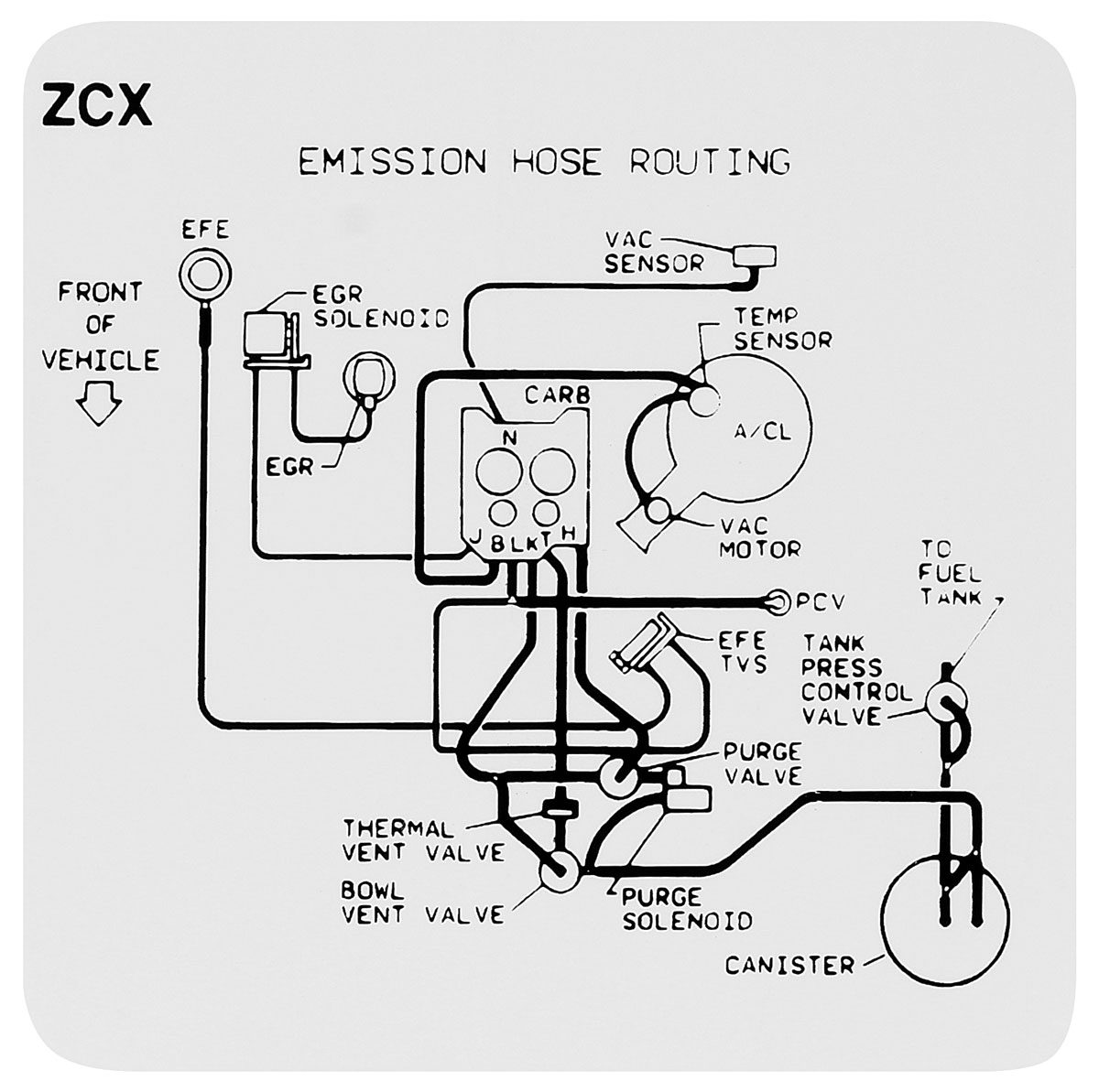 Emissions Decal Monte Carlo 5 0 Emission Hose Routing Zcx Opgi