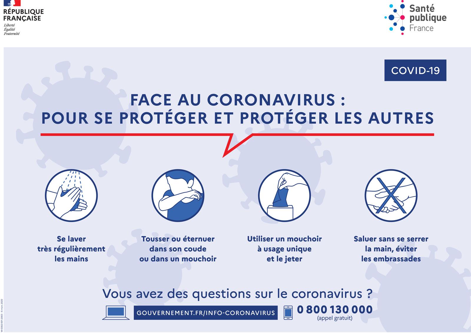 Toutes les réponses aux questions que vous vous posez sur le Coronavirus COVID-19 :