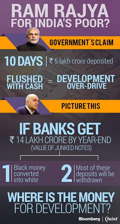 Bloomberg-Quint's 1st senseless infographic