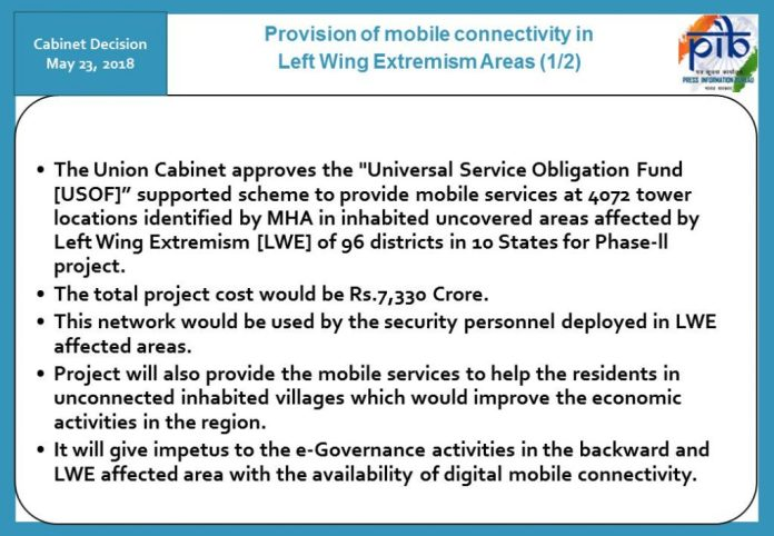 mobile network in areas with LWE