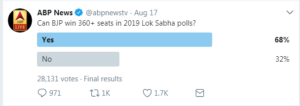 ABP News poll