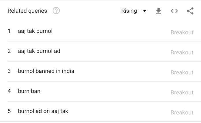 Google search for 'Burnol' in the past 7 days