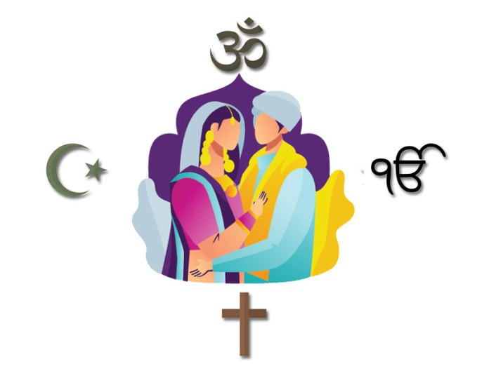 Interfaith marriage is not something Indians like, 80% Muslims and over 60% Hindus do not want it