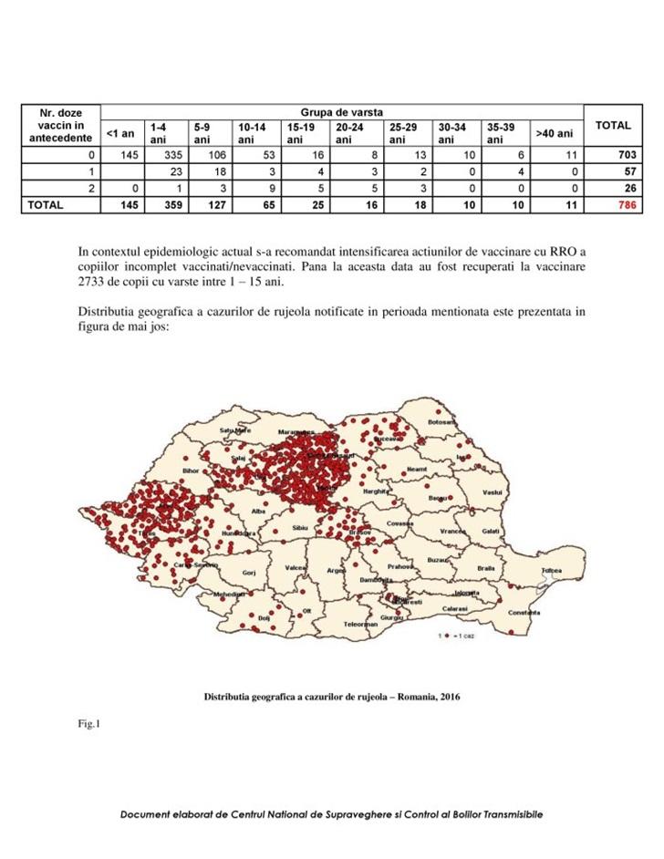 Alerta Medicala Timisul In Topul Epidemiei De Rujeola Semnele Bolii